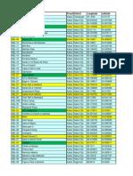 Copy of List of LTE Sites-Sakhi