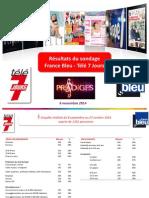 Résultats Sondage t7j - France Bleu - Prodiges