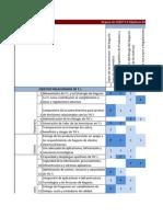 Mapeo de Objetivos de TI Con Negocio