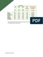 Birmingham City Schools 2013-2014 Cohort Grad Rate Data