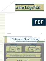 Software Logistics