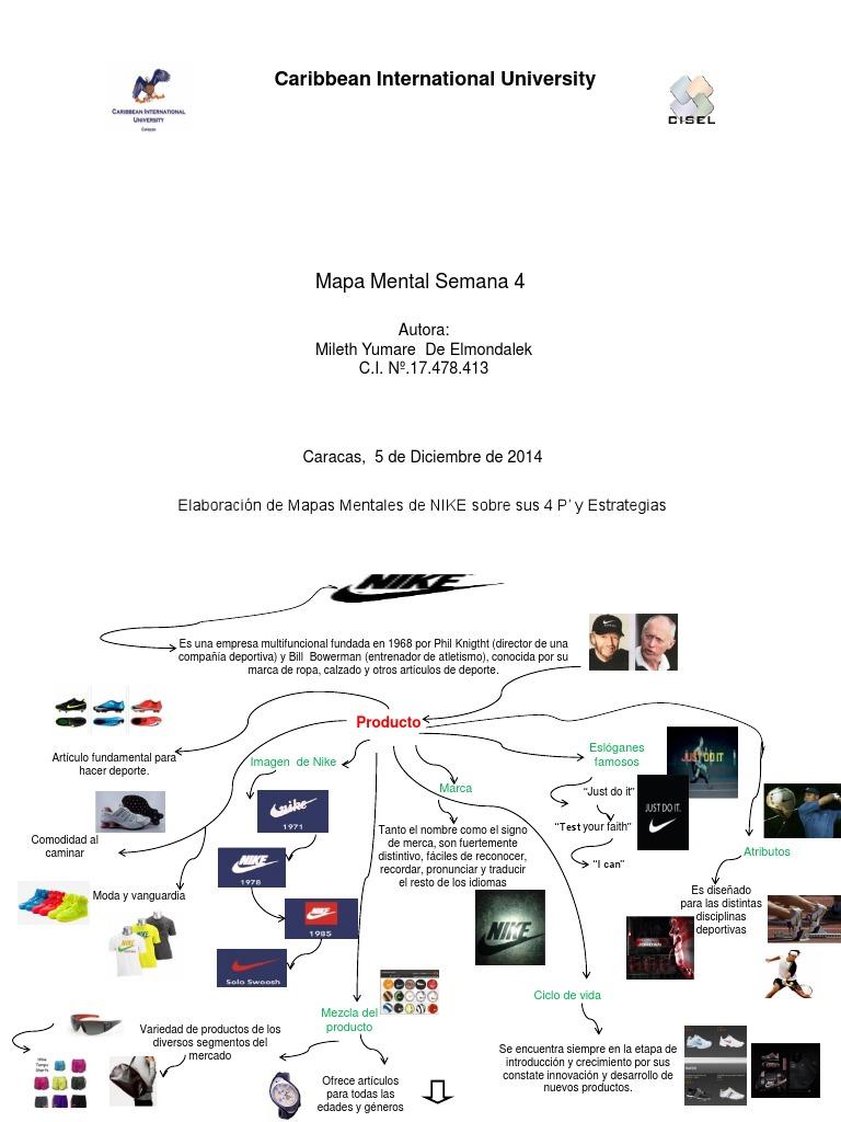 Gran Barrera de Coral mero garra  Mapa Mental NIKE Sem 04   Nike   Distribución (comercial)