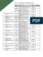 Civil List of IAS Officers