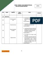 Klasifikasi bidang dan sub bidang jasa pelaksana konstruksi.pdf