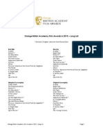 BAFTA Long List 2010