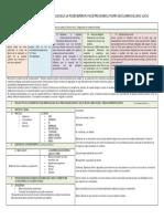 PASO 2 Resumen