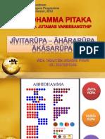 JIVITA-AHARA-AKASA.pptx