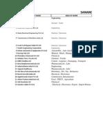 Gujarat Industries list A pdf | Gujarat | Petrochemical