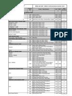 C.G.L. Fans Price List w.e.f. 02-11-2013