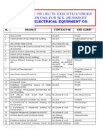 0000 List of Projects Executed MK Novar-May-25-14 (1)