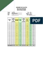 Imrpovement scores