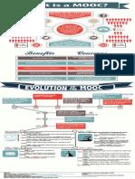 mooc infographic