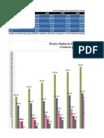 Precios Medios de Energía Eléctrica