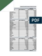 Reporte Exportaciones Piña Ultimos 5 Años