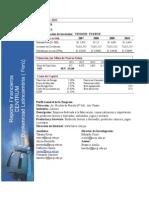 reportes financieros laive