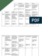 tws unit overview graph