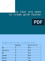 Economies that are Open to Trade Grow Faster, rich countries are protectionsir, poverty in 3rd world