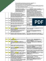 Second Mca Schedule