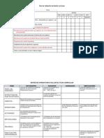 Plan de Validación Del Diseño Curricular