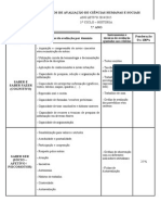 Critérios de Avaliação 7º Ano 2014-15
