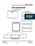 chapter 7- concept definition map