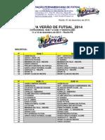 Sorteio Das Chaves Copa Verão 2014