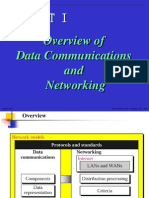 Overview of Data Communications