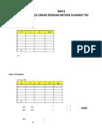 Regresi Linear Dengan Metode Kuadrat Terkecil