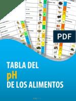 Tabla de Ph de Alimentos 2014
