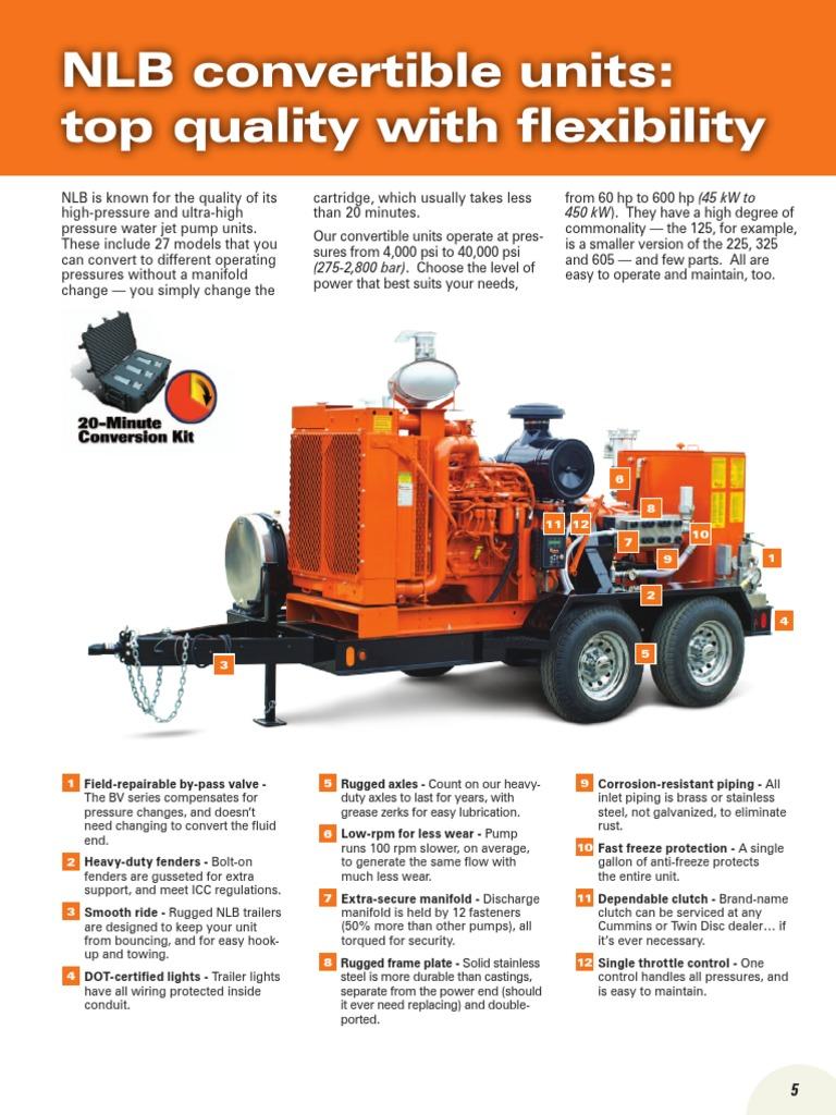 Proposed Equipment | Valve | Pump