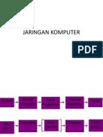 Presentasi-Jarkom3