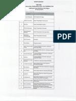 Daftar Pejabat Baru SKK Migas