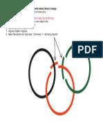 olympic rings knife tool