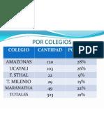 Por Colegios