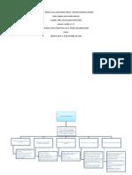 MAPA CONCEPTUAL DE LA TECNICA DE OBSERVACION.docx