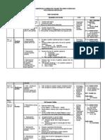 2010 Form 4 Am Teaching Scheme
