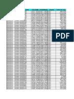KPI Analysis Result-20140825184520