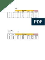 Plate Heat Exchangers (PHE) Klp 1