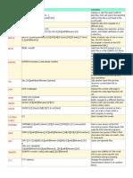 DOS Command.pdf