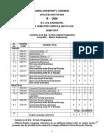 Civil II to Viii syllabus