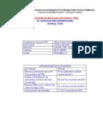 PME CRISCOS Convocatoria 34