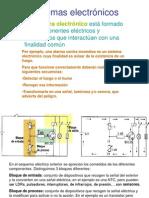 Sistemas electrónicos.ppt