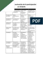 Rúbrica de evaluación de la participación en SCQInfo