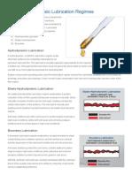 Understanding Basic Lubrication Regimes