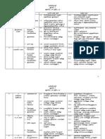 RPT BT THN 5.pdf