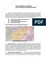 Role of Regional Countries in Afghan Issue