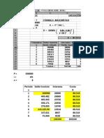 Amortizaciones y Sistemas de Repago de Deudas