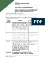 LA TEORÍA DEL MODELO ECOLÓGICO DE BRONFENBRENNER