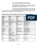 World Countries - Country Capitals and Currency