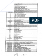 Caltrans File Category
